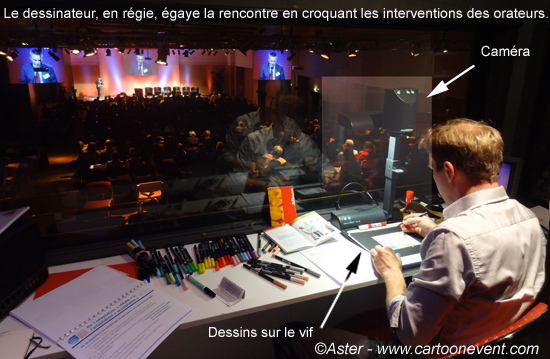 Animateur Aster par dessins en direct
